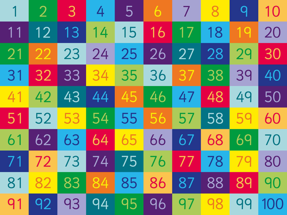 shop by category    carpets  mats  u0026 rugs    rainbow number mat 1
